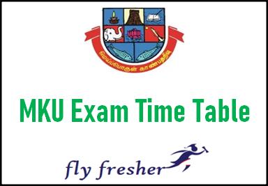 Mku result 2019